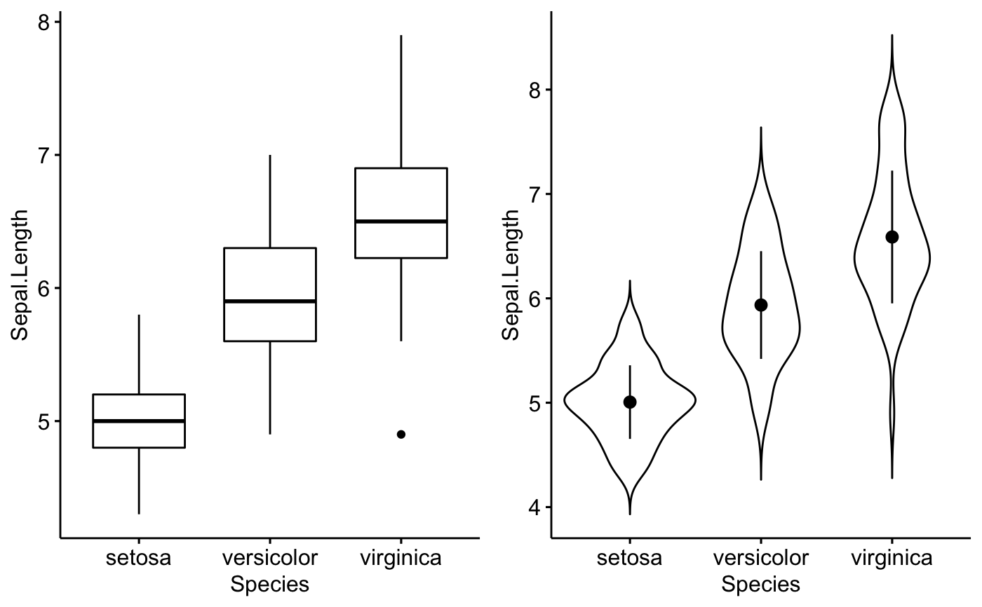 Storing grid arrange() arrangeGrob() and plots — as_ggplot